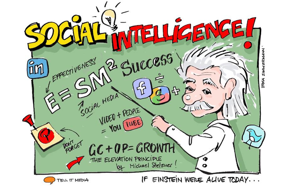 social intelligence test