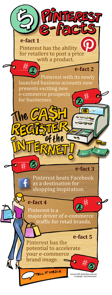 Pinterest - The Cash Register of the Internet | Social Intelligence Blog | Social Intelligence